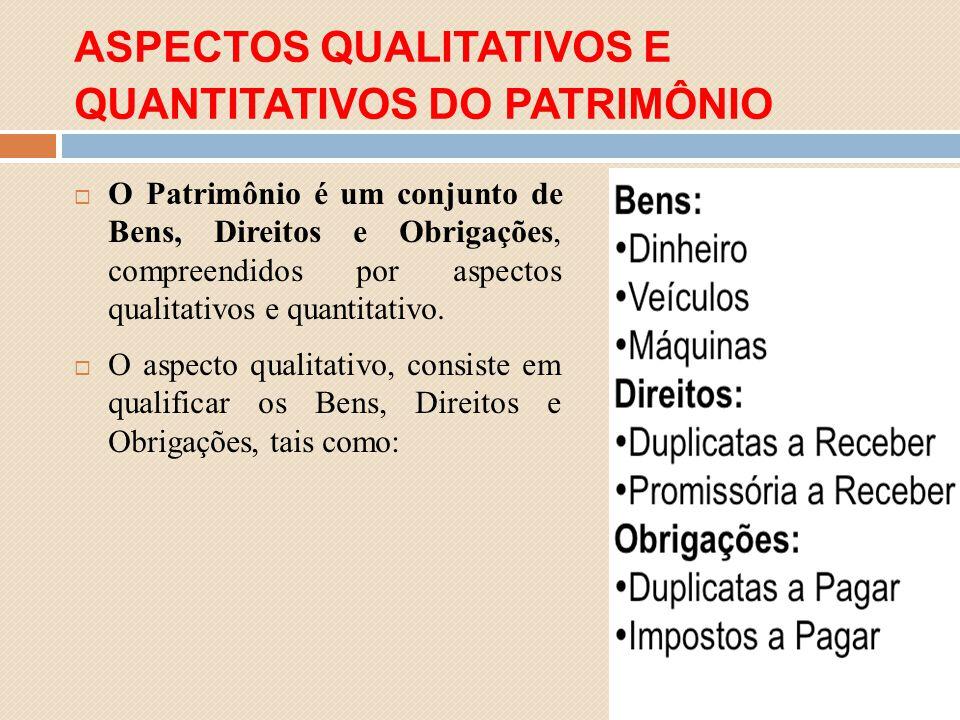 ASPECTOS QUALITATIVOS E QUANTITATIVOS DO PATRIMÔNIO O Patrimônio é um conjunto de Bens, Direitos e Obrigações, compreendidos por aspectos qualitativos