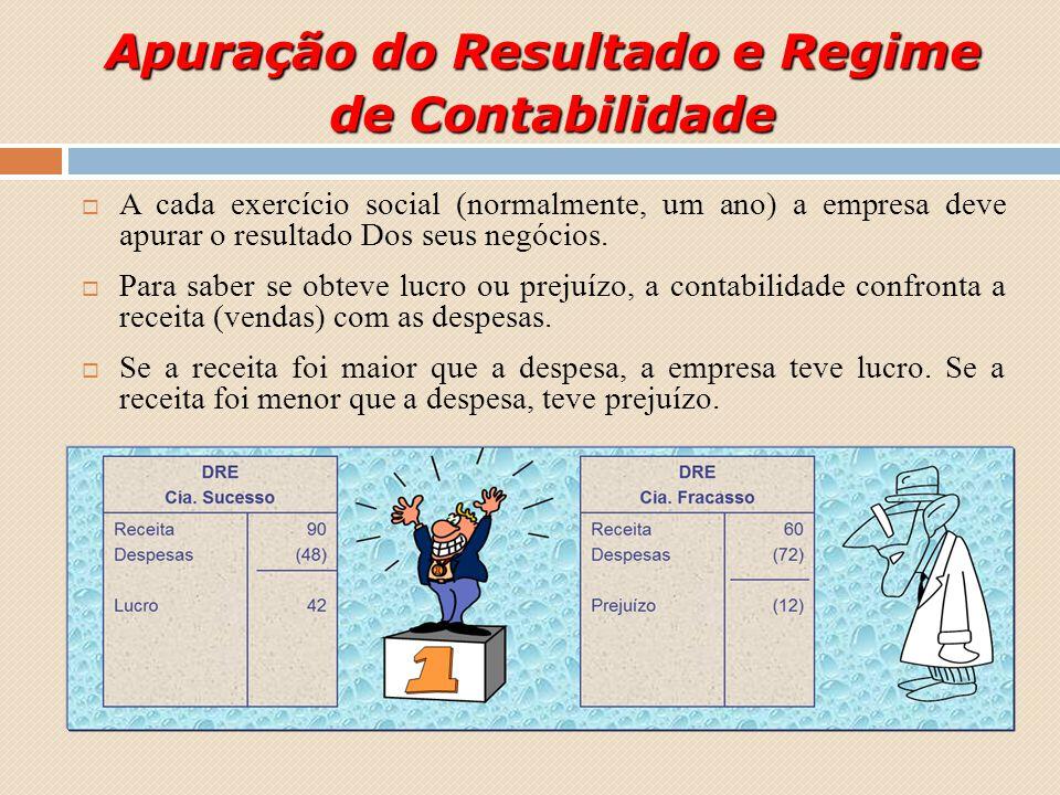 Apuração do Resultado e Regime de Contabilidade A cada exercício social (normalmente, um ano) a empresa deve apurar o resultado Dos seus negócios. Par