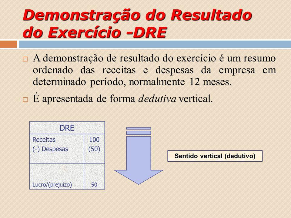 Demonstração do Resultado do Exercício -DRE A demonstração de resultado do exercício é um resumo ordenado das receitas e despesas da empresa em determ