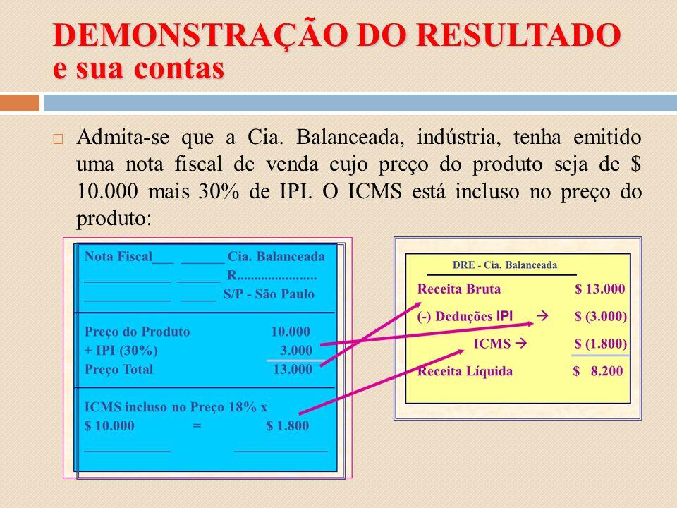 Admita-se que a Cia. Balanceada, indústria, tenha emitido uma nota fiscal de venda cujo preço do produto seja de $ 10.000 mais 30% de IPI. O ICMS está