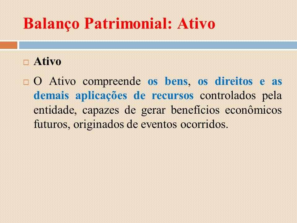 Balanço Patrimonial: Ativo Ativo O Ativo compreende os bens, os direitos e as demais aplicações de recursos controlados pela entidade, capazes de gera