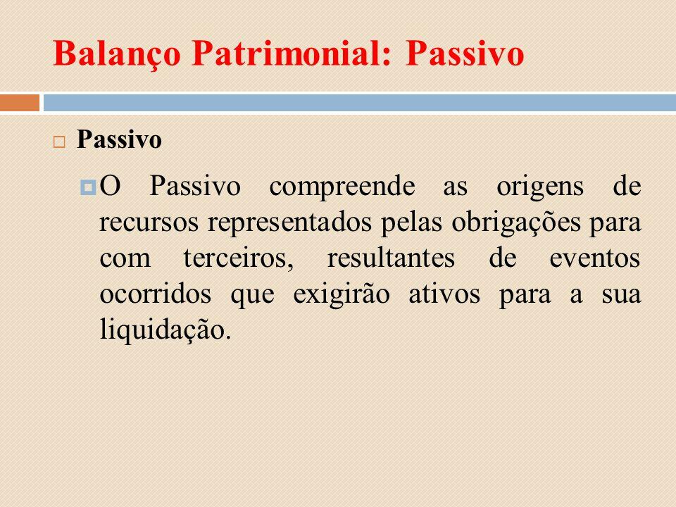 Balanço Patrimonial: Passivo Passivo O Passivo compreende as origens de recursos representados pelas obrigações para com terceiros, resultantes de eve