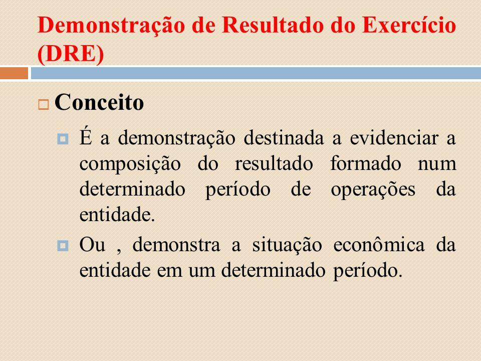 Demonstração de Resultado do Exercício (DRE) Conceito É a demonstração destinada a evidenciar a composição do resultado formado num determinado períod