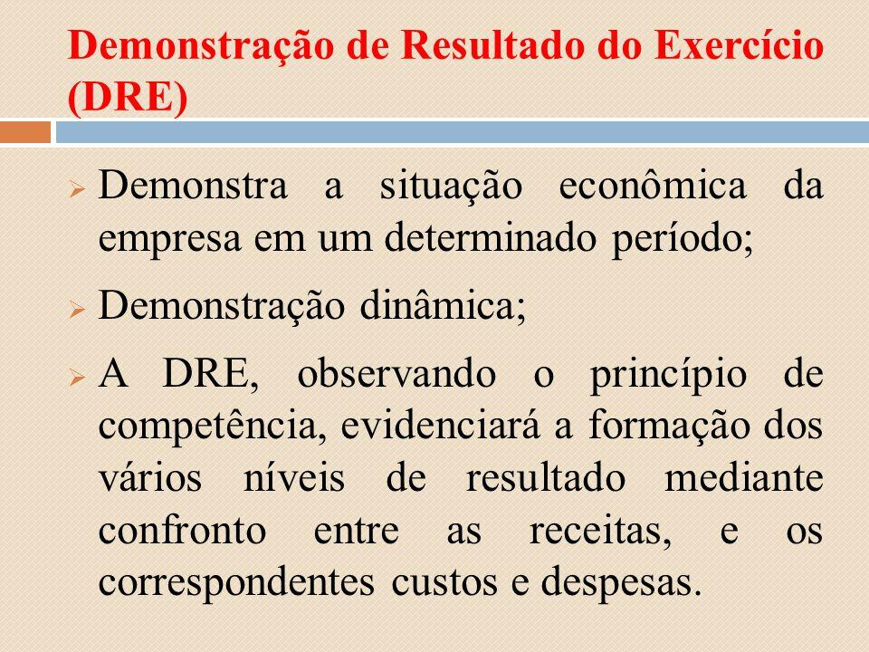 Demonstração de Resultado do Exercício (DRE) Demonstra a situação econômica da empresa em um determinado período; Demonstração dinâmica; A DRE, observ