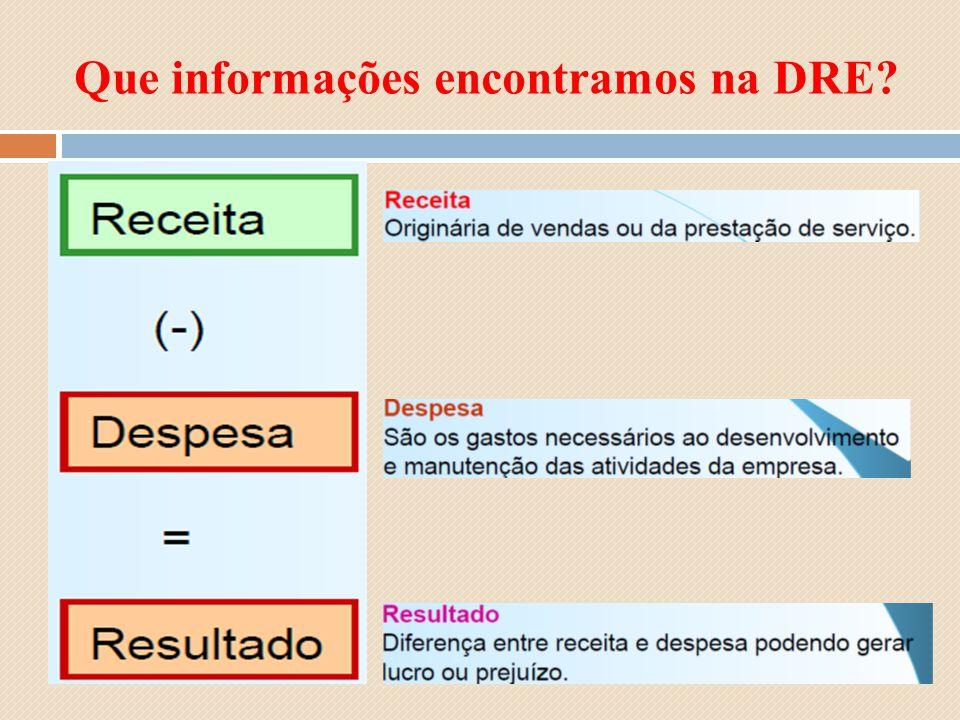 Que informações encontramos na DRE?