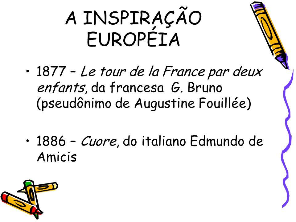 A INSPIRAÇÃO EUROPÉIA 1877 – Le tour de la France par deux enfants, da francesa G. Bruno (pseudônimo de Augustine Fouillée) 1886 – Cuore, do italiano