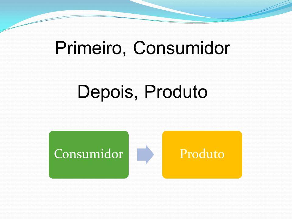 Primeiro, Consumidor Depois, Produto ConsumidorProduto