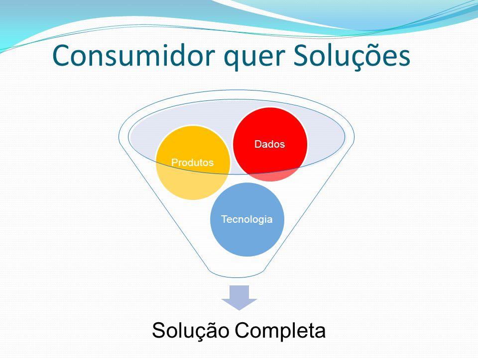 Consumidor quer Soluções Solução Completa TecnologiaProdutosDados