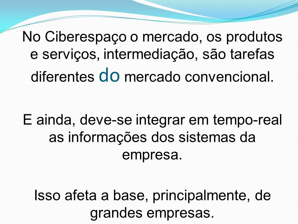 No Ciberespaço o mercado, os produtos e serviços, intermediação, são tarefas diferentes do mercado convencional. E ainda, deve-se integrar em tempo-re