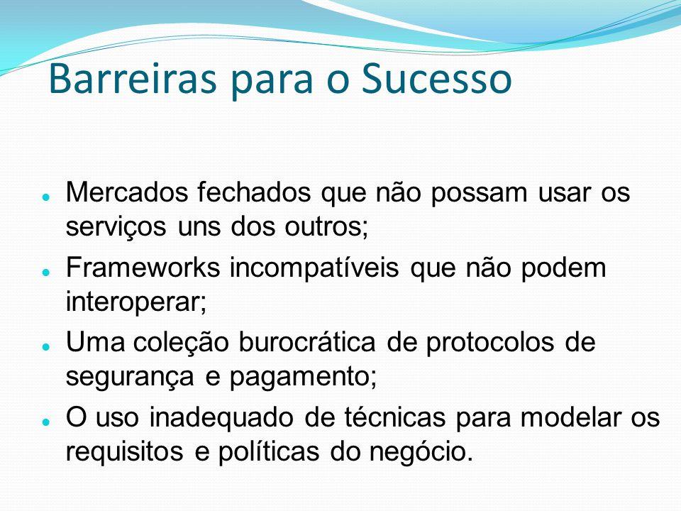 Barreiras para o Sucesso Mercados fechados que não possam usar os serviços uns dos outros; Frameworks incompatíveis que não podem interoperar; Uma col