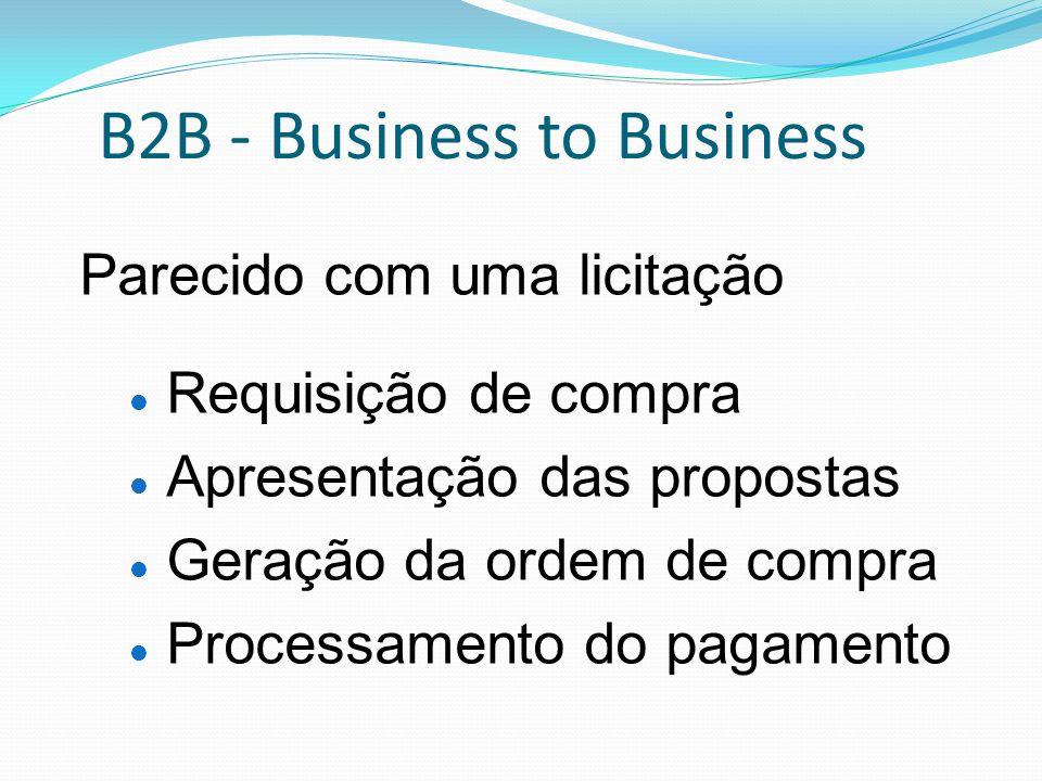 B2B - Business to Business Parecido com uma licitação Requisição de compra Apresentação das propostas Geração da ordem de compra Processamento do pagamento