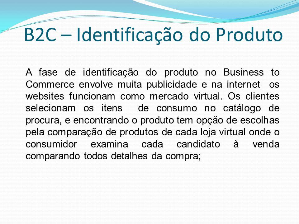 B2C – Identificação do Produto A fase de identificação do produto no Business to Commerce envolve muita publicidade e na internet os websites funcionam como mercado virtual.