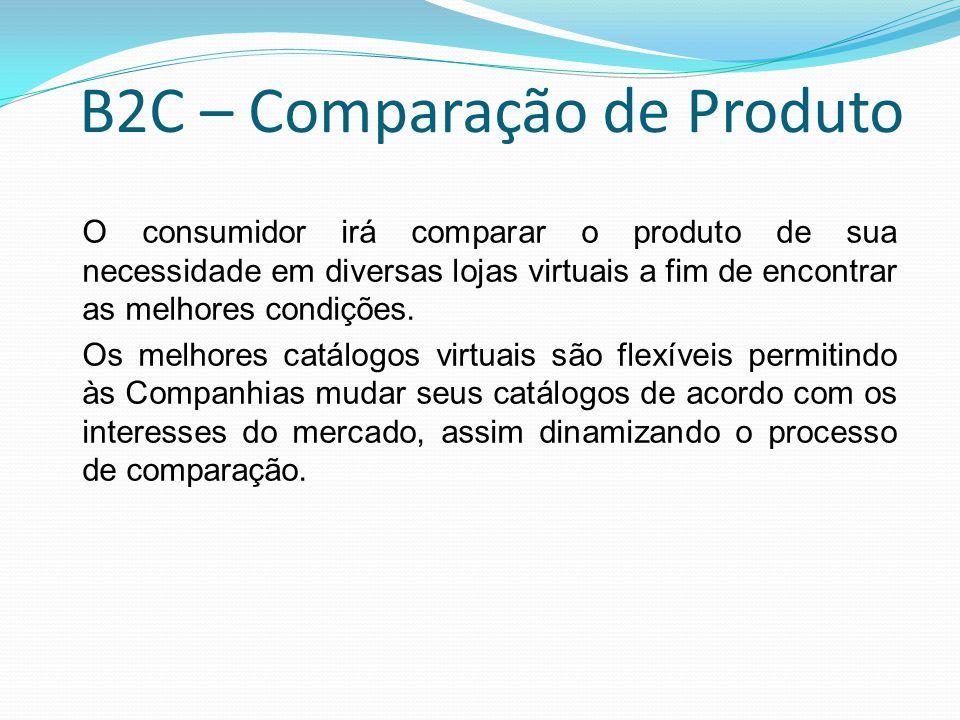B2C – Comparação de Produto O consumidor irá comparar o produto de sua necessidade em diversas lojas virtuais a fim de encontrar as melhores condições