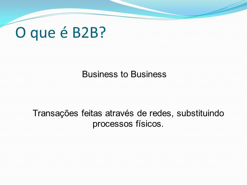 O que é B2B? Business to Business Transações feitas através de redes, substituindo processos físicos.