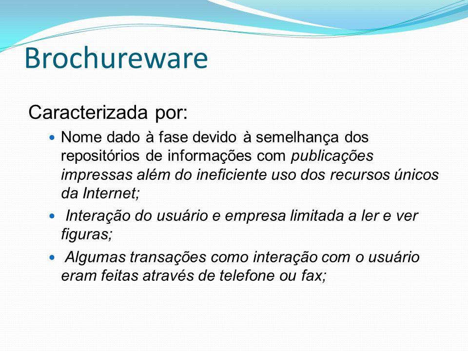 Brochureware Caracterizada por: Nome dado à fase devido à semelhança dos repositórios de informações com publicações impressas além do ineficiente uso