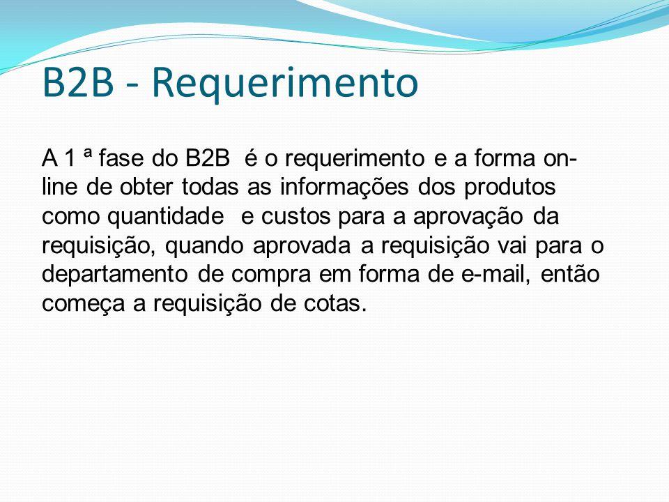 B2B - Requerimento A 1 ª fase do B2B é o requerimento e a forma on- line de obter todas as informações dos produtos como quantidade e custos para a aprovação da requisição, quando aprovada a requisição vai para o departamento de compra em forma de e-mail, então começa a requisição de cotas.