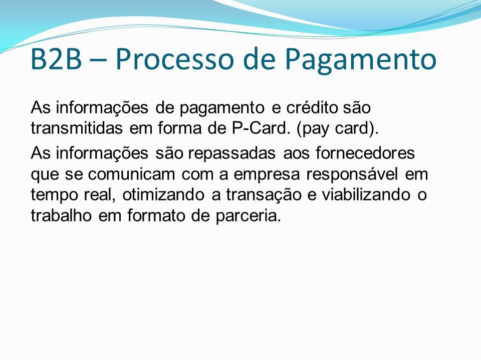 B2B – Processo de Pagamento As informações de pagamento e crédito são transmitidas em forma de P-Card. (pay card). As informações são repassadas aos f