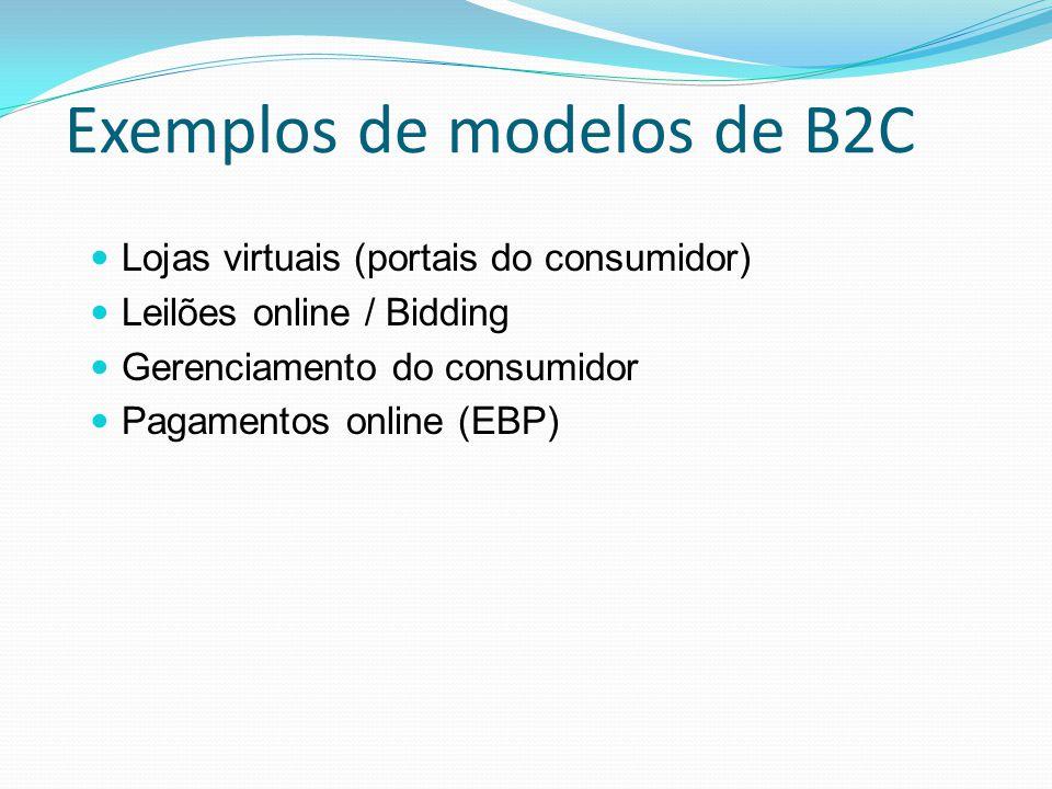 Exemplos de modelos de B2C Lojas virtuais (portais do consumidor) Leilões online / Bidding Gerenciamento do consumidor Pagamentos online (EBP)