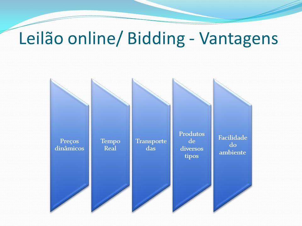 Leilão online/ Bidding - Vantagens Preços dinâmicos Tempo Real Transport e das Produtos de diversos tipos Facilidade do ambiente