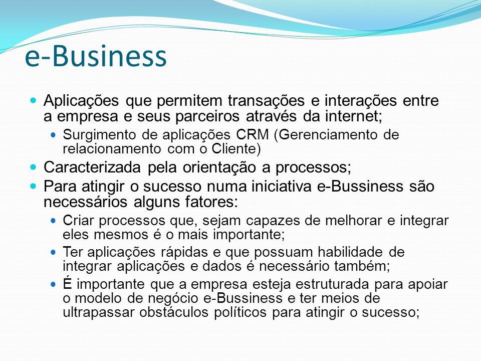 e-Business Aplicações que permitem transações e interações entre a empresa e seus parceiros através da internet; Surgimento de aplicações CRM (Gerenci