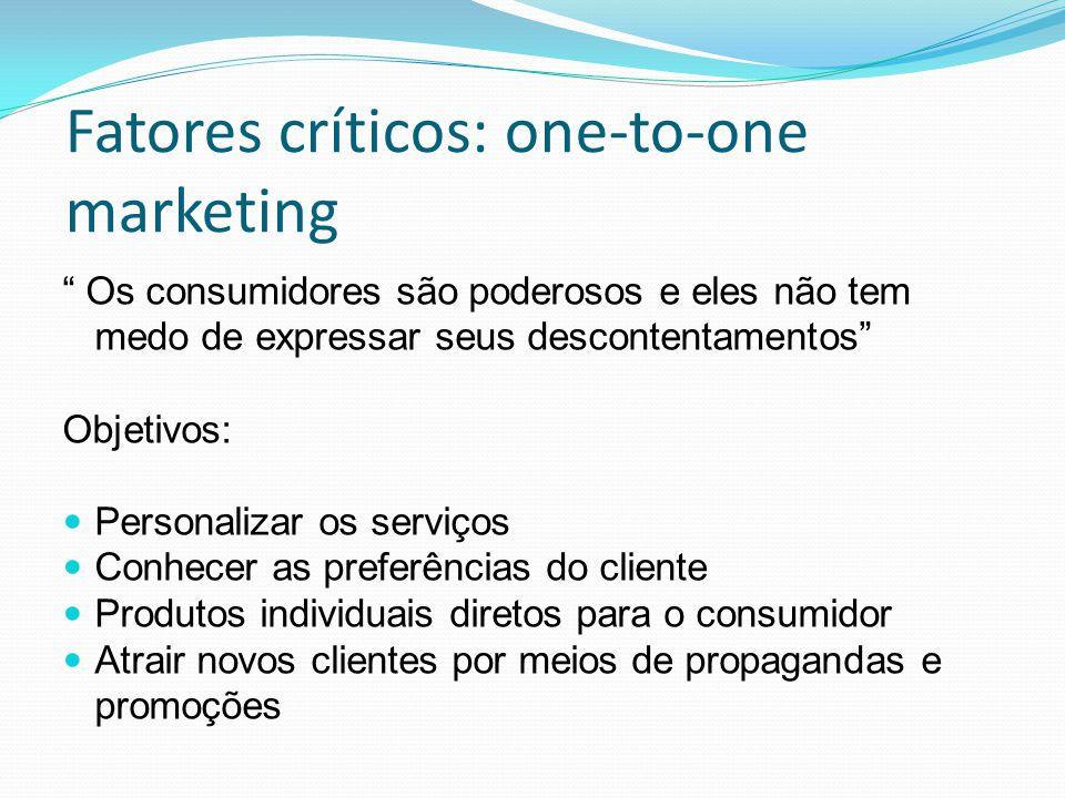Fatores críticos: one-to-one marketing Os consumidores são poderosos e eles não tem medo de expressar seus descontentamentos Objetivos: Personalizar o