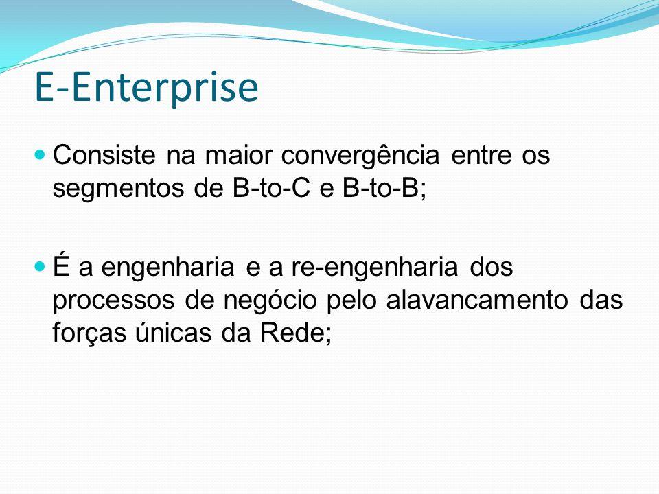 E-Enterprise Consiste na maior convergência entre os segmentos de B-to-C e B-to-B; É a engenharia e a re-engenharia dos processos de negócio pelo alav