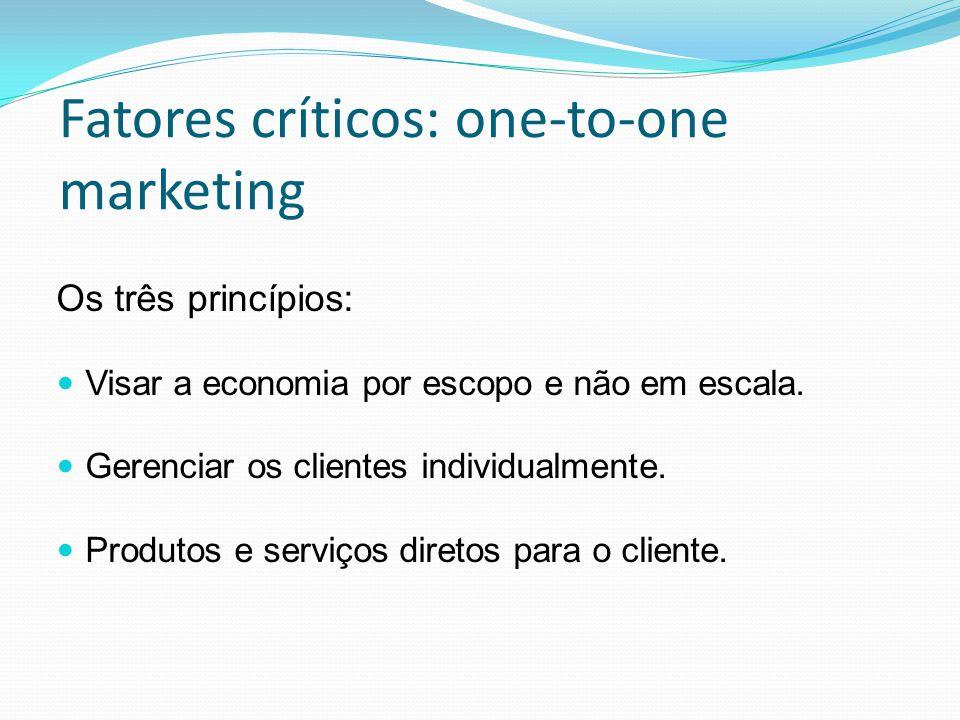 Fatores críticos: one-to-one marketing Os três princípios: Visar a economia por escopo e não em escala. Gerenciar os clientes individualmente. Produto