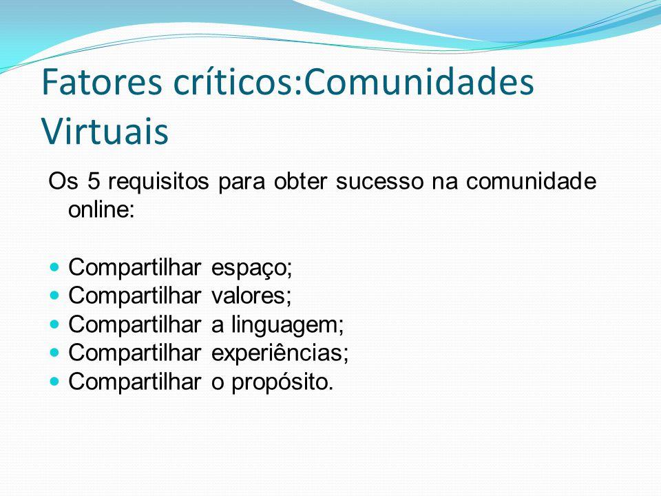 Fatores críticos:Comunidades Virtuais Os 5 requisitos para obter sucesso na comunidade online: Compartilhar espaço; Compartilhar valores; Compartilhar a linguagem; Compartilhar experiências; Compartilhar o propósito.