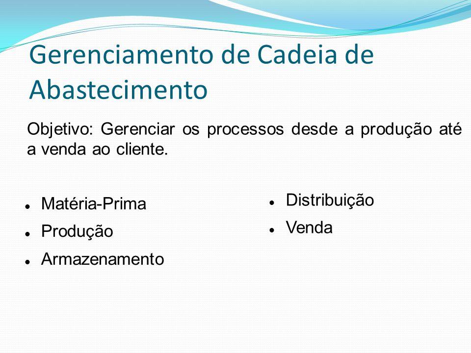Gerenciamento de Cadeia de Abastecimento Objetivo: Gerenciar os processos desde a produção até a venda ao cliente. Matéria-Prima Produção Armazenament