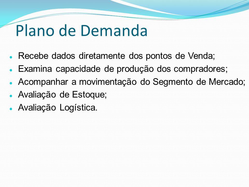 Plano de Demanda Recebe dados diretamente dos pontos de Venda; Examina capacidade de produção dos compradores; Acompanhar a movimentação do Segmento de Mercado; Avaliação de Estoque; Avaliação Logística.