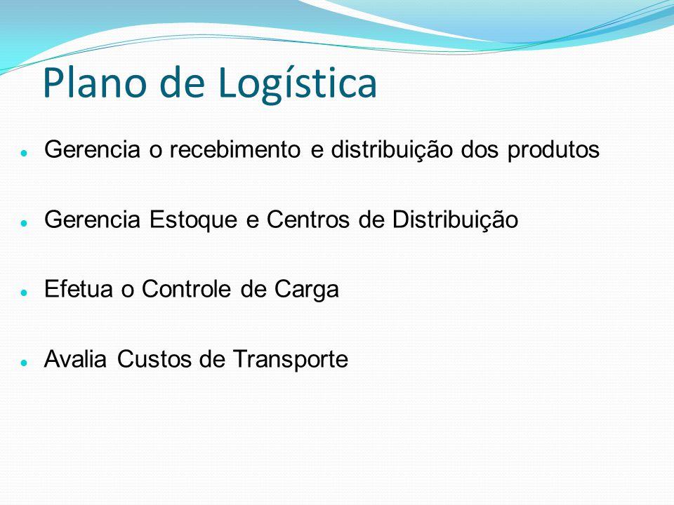 Plano de Logística Gerencia o recebimento e distribuição dos produtos Gerencia Estoque e Centros de Distribuição Efetua o Controle de Carga Avalia Custos de Transporte