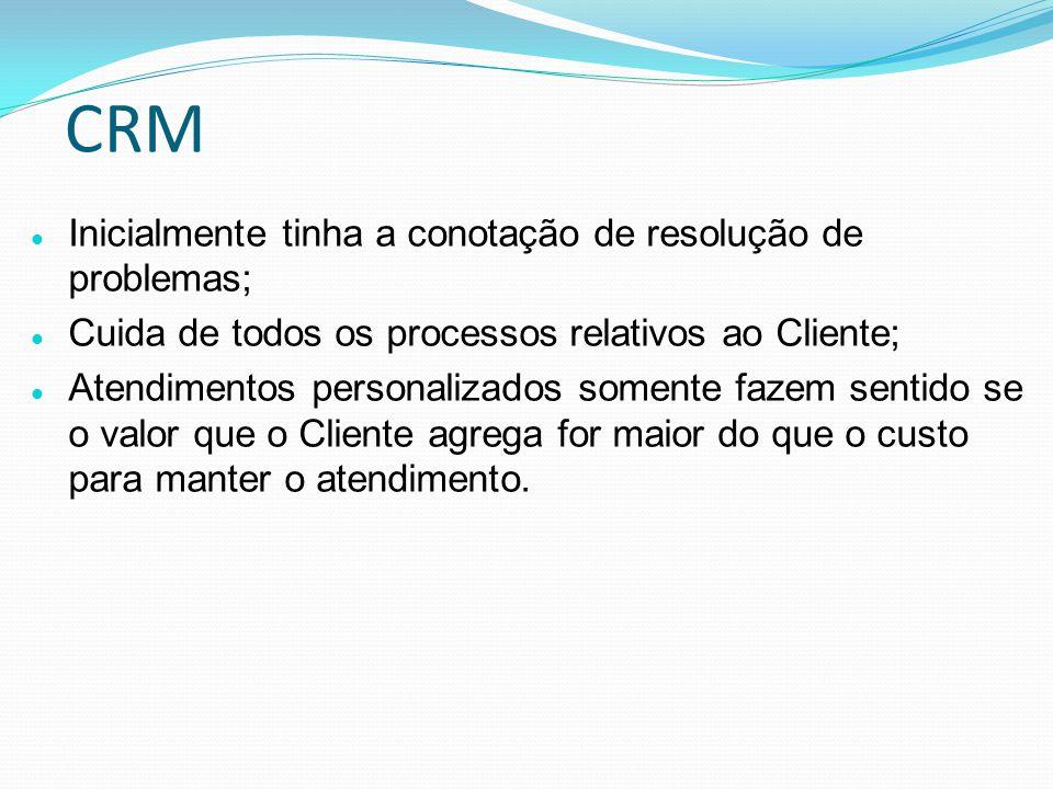 CRM Inicialmente tinha a conotação de resolução de problemas; Cuida de todos os processos relativos ao Cliente; Atendimentos personalizados somente fa