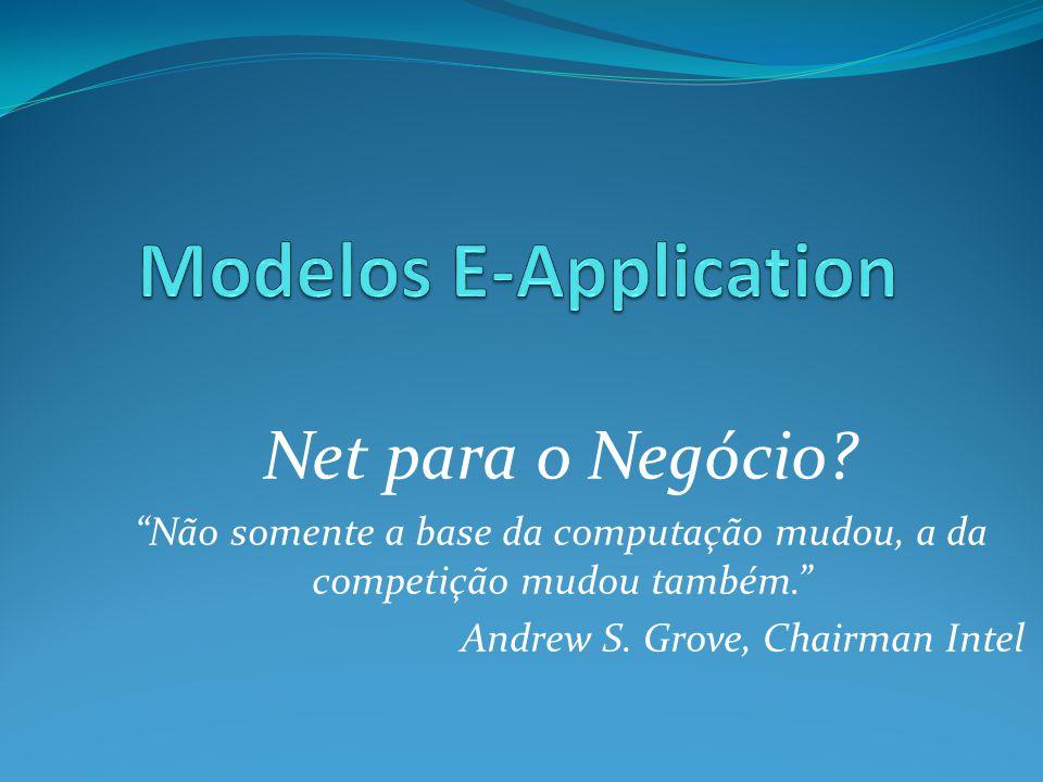 2) Quais são o modelos de e-application B2C.