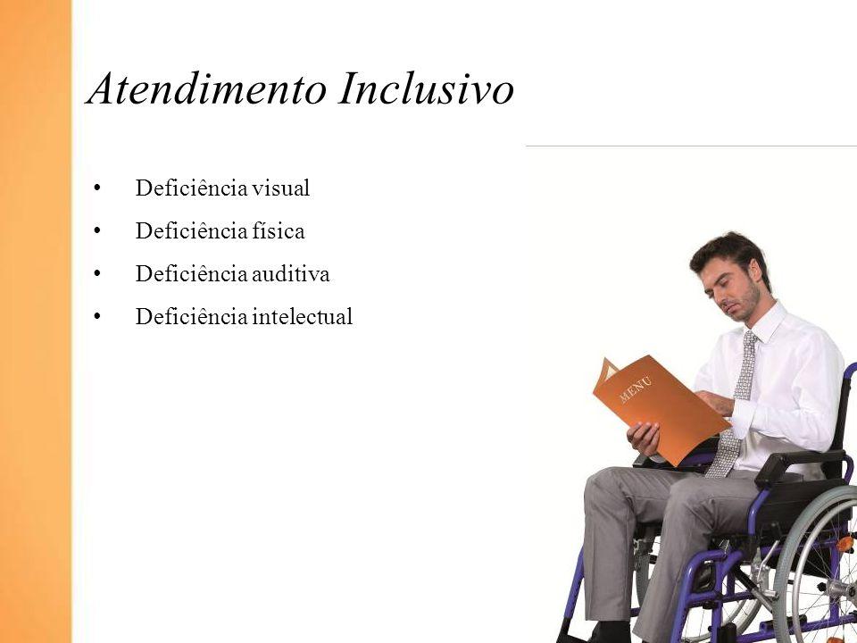 Atendimento Inclusivo Deficiência visual Deficiência física Deficiência auditiva Deficiência intelectual