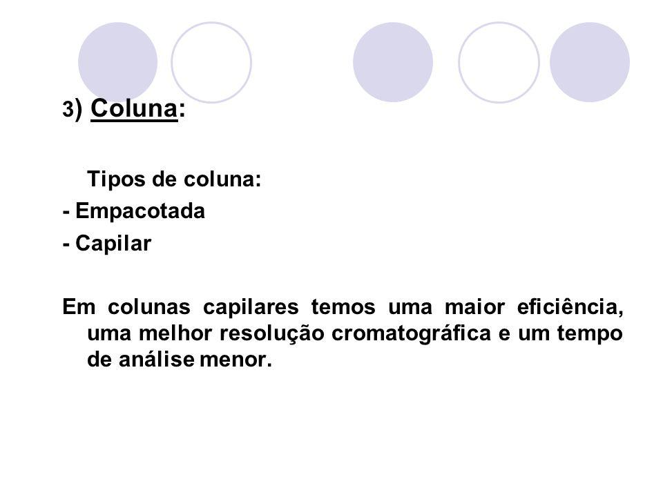3 ) Coluna: Tipos de coluna: - Empacotada - Capilar Em colunas capilares temos uma maior eficiência, uma melhor resolução cromatográfica e um tempo de