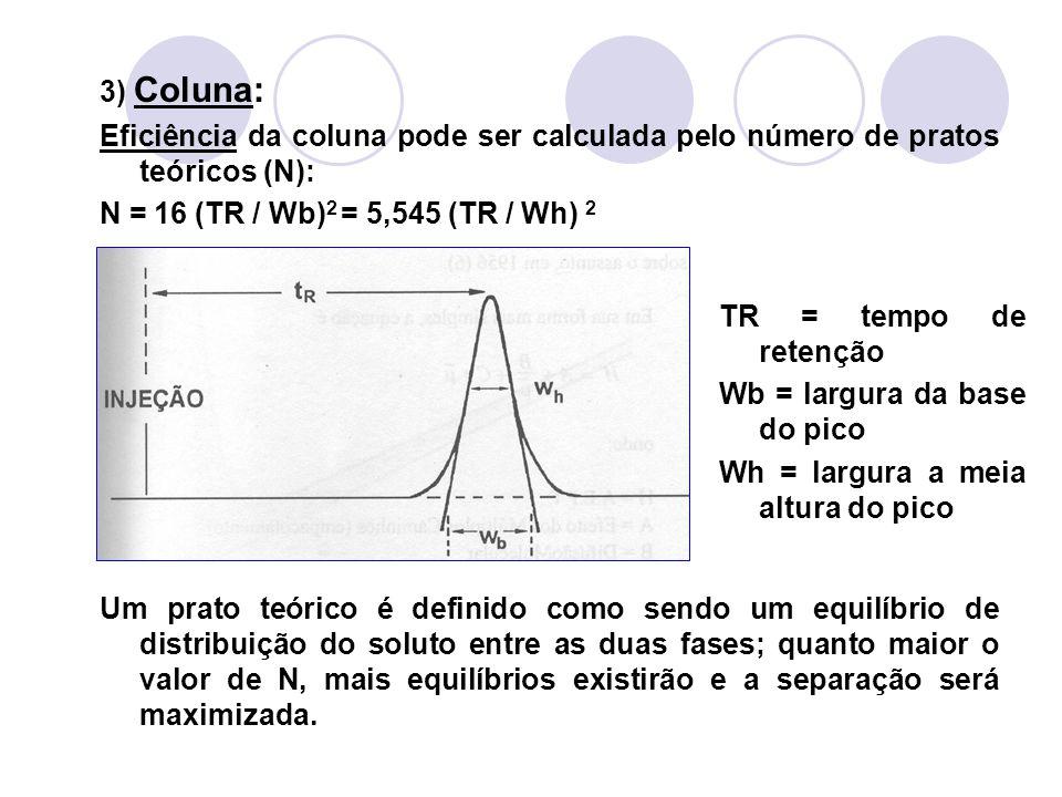 3) Coluna: Eficiência da coluna pode ser calculada pelo número de pratos teóricos (N): N = 16 (TR / Wb) 2 = 5,545 (TR / Wh) 2 Um prato teórico é defin