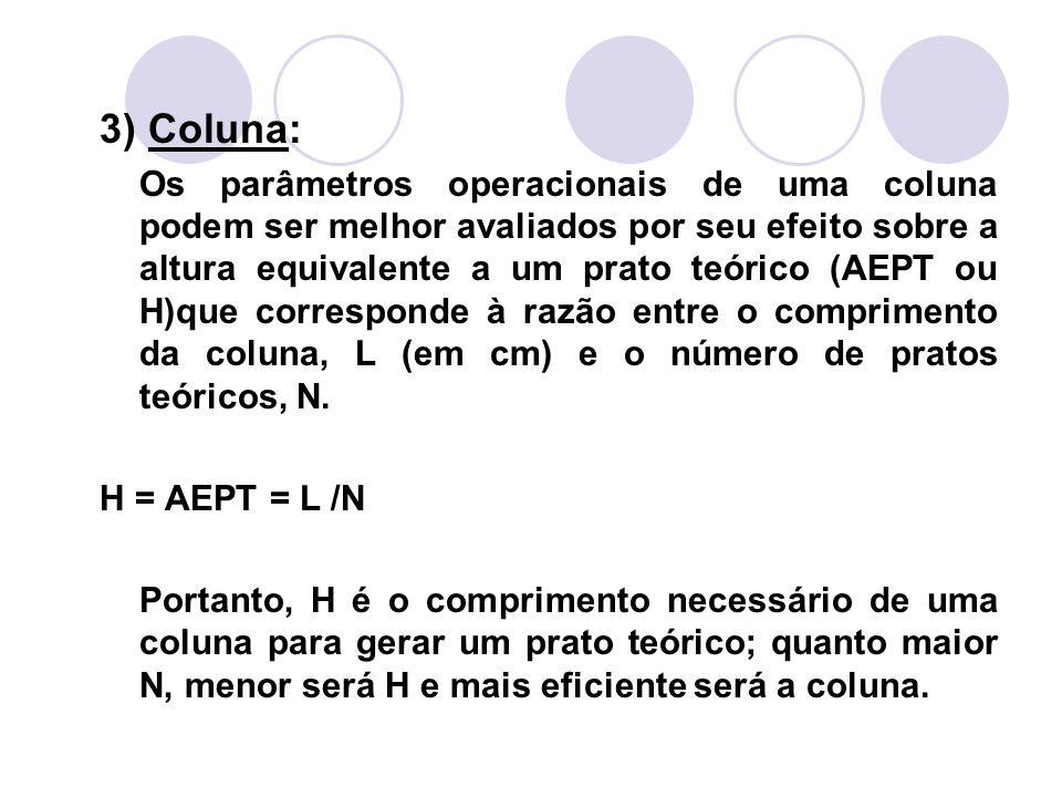 3) Coluna: Os parâmetros operacionais de uma coluna podem ser melhor avaliados por seu efeito sobre a altura equivalente a um prato teórico (AEPT ou H