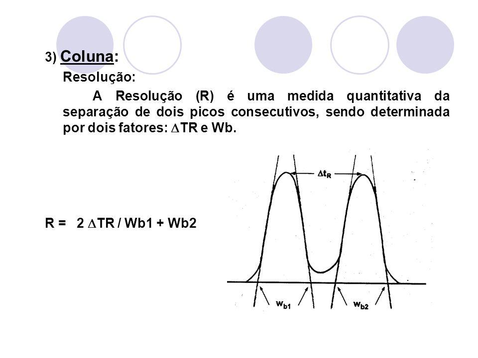 3) Coluna: Resolução: A Resolução (R) é uma medida quantitativa da separação de dois picos consecutivos, sendo determinada por dois fatores: TR e Wb.