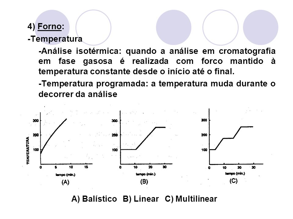 4) Forno: -Temperatura -Análise isotérmica: quando a análise em cromatografia em fase gasosa é realizada com forco mantido à temperatura constante des