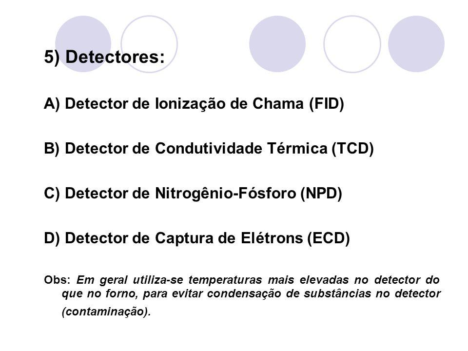 5) Detectores: A) Detector de Ionização de Chama (FID) B) Detector de Condutividade Térmica (TCD) C) Detector de Nitrogênio-Fósforo (NPD) D) Detector