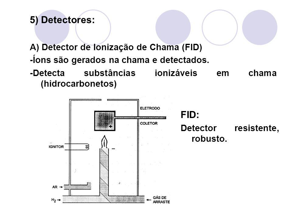 5) Detectores: A) Detector de Ionização de Chama (FID) -Íons são gerados na chama e detectados. -Detecta substâncias ionizáveis em chama (hidrocarbone