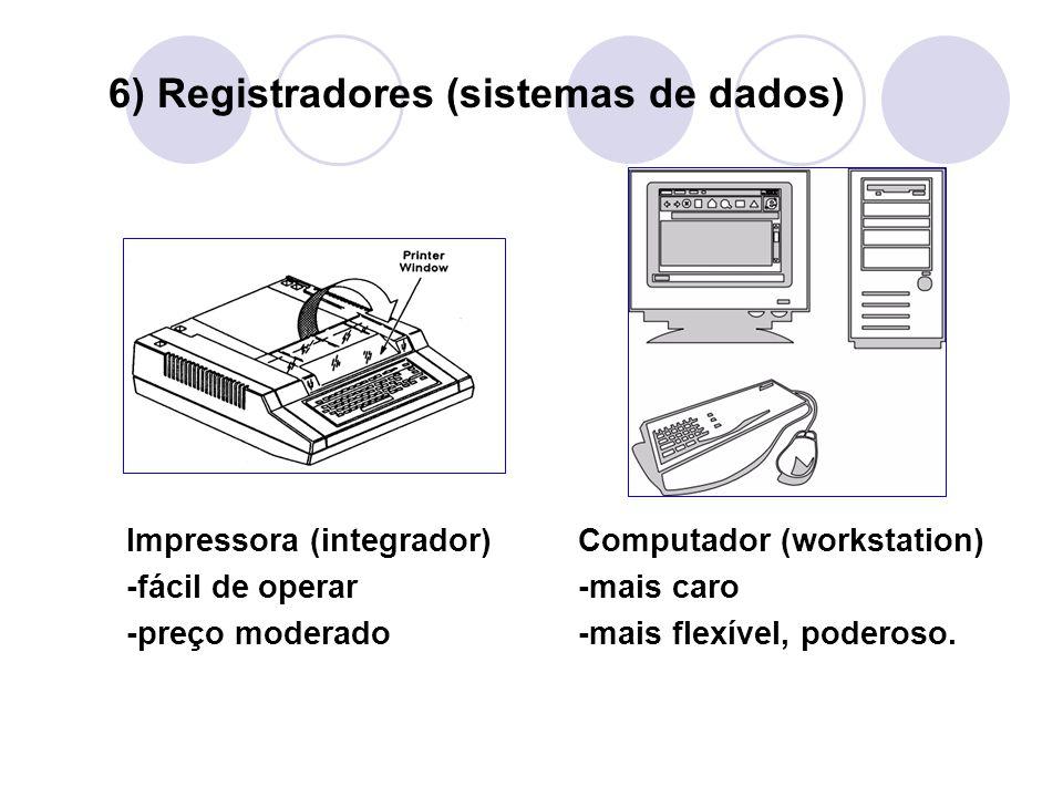 6) Registradores (sistemas de dados) Impressora (integrador) -fácil de operar -preço moderado Computador (workstation) -mais caro -mais flexível, pode