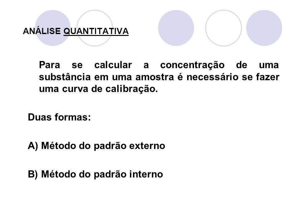 ANÁLISE QUANTITATIVA Para se calcular a concentração de uma substância em uma amostra é necessário se fazer uma curva de calibração. Duas formas: A) M