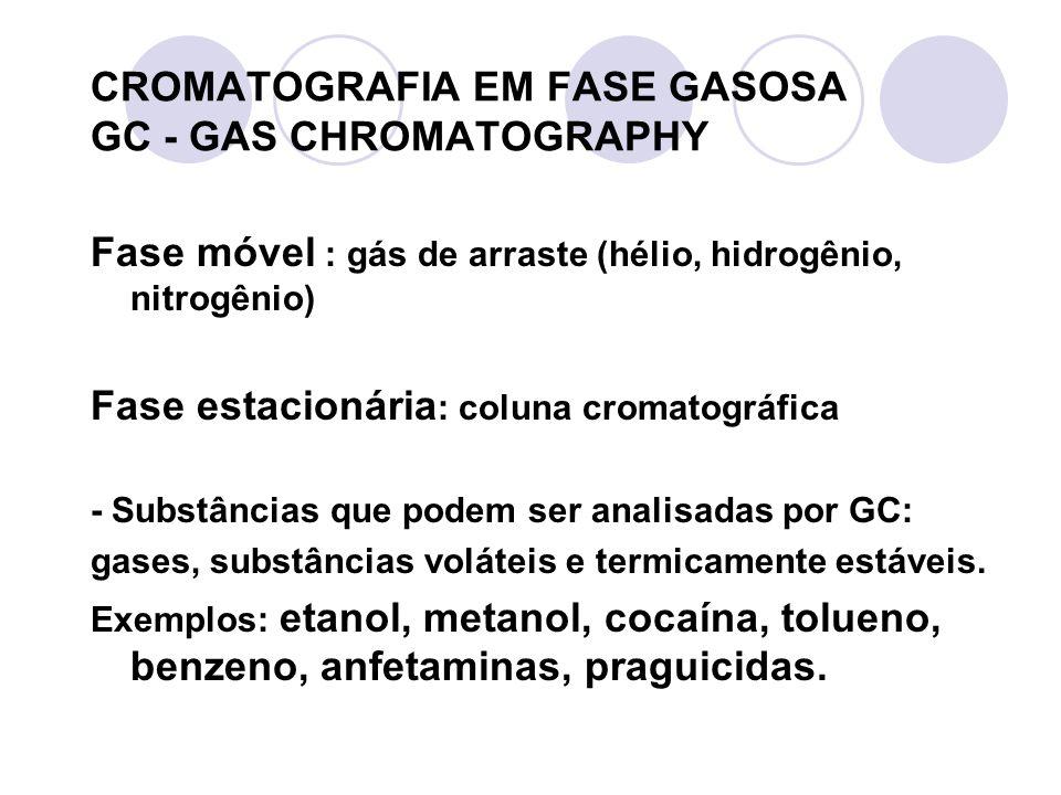 CROMATOGRAFIA EM FASE GASOSA GC - GAS CHROMATOGRAPHY Fase móvel : gás de arraste (hélio, hidrogênio, nitrogênio) Fase estacionária : coluna cromatográ