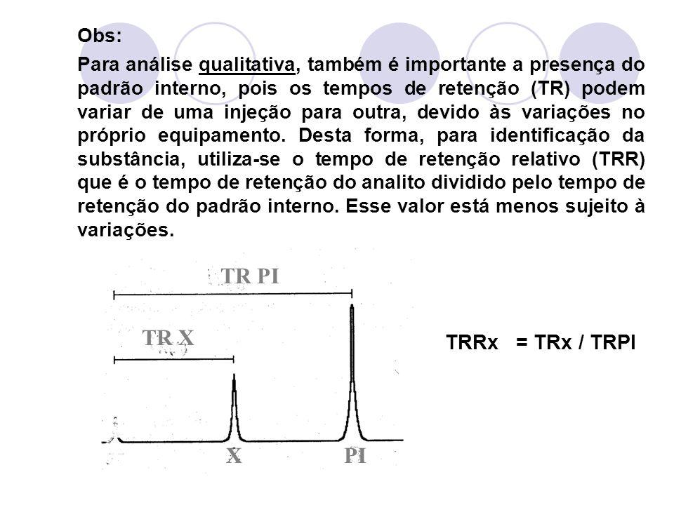 Obs: Para análise qualitativa, também é importante a presença do padrão interno, pois os tempos de retenção (TR) podem variar de uma injeção para outr