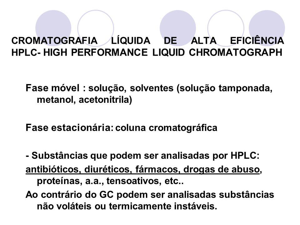 CROMATOGRAFIA LÍQUIDA DE ALTA EFICIÊNCIA HPLC- HIGH PERFORMANCE LIQUID CHROMATOGRAPH Fase móvel : solução, solventes (solução tamponada, metanol, acet