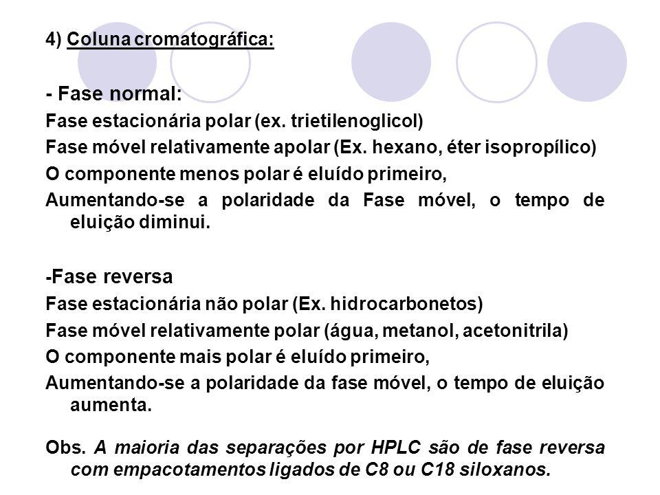4) Coluna cromatográfica: - Fase normal: Fase estacionária polar (ex. trietilenoglicol) Fase móvel relativamente apolar (Ex. hexano, éter isopropílico