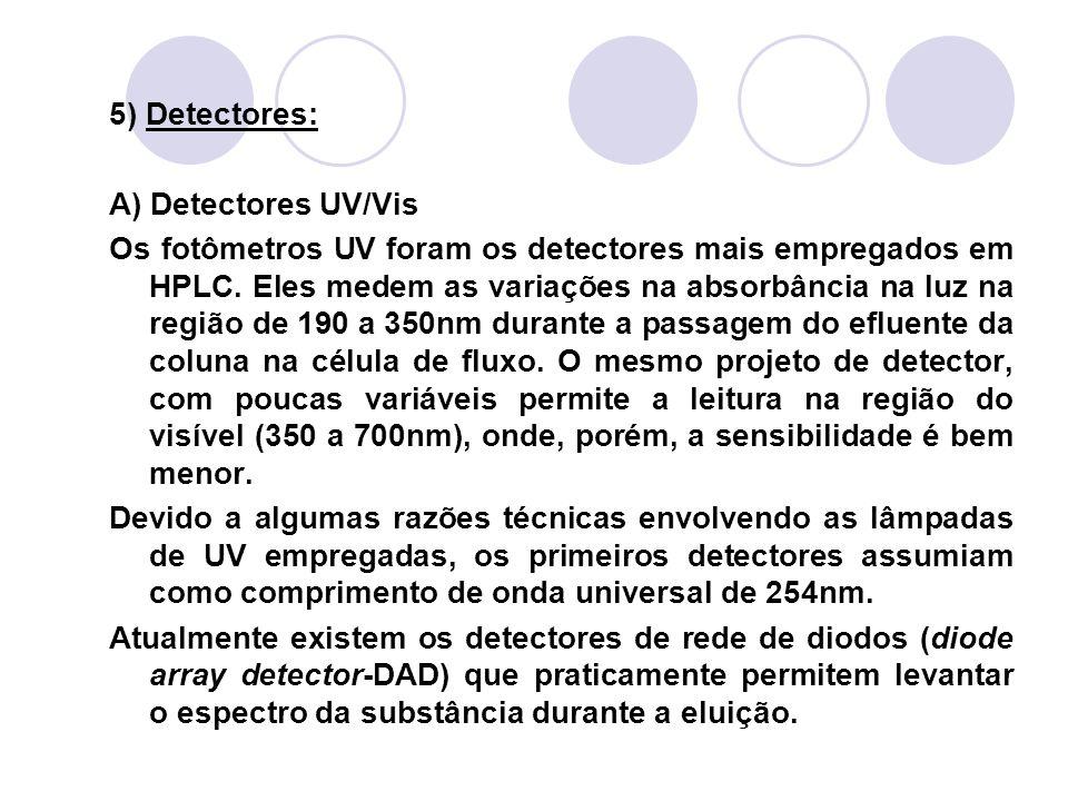 5) Detectores: A) Detectores UV/Vis Os fotômetros UV foram os detectores mais empregados em HPLC. Eles medem as variações na absorbância na luz na reg