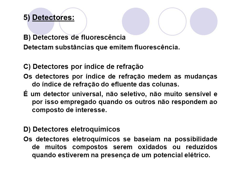 5) Detectores: B) Detectores de fluorescência Detectam substâncias que emitem fluorescência. C) Detectores por índice de refração Os detectores por ín