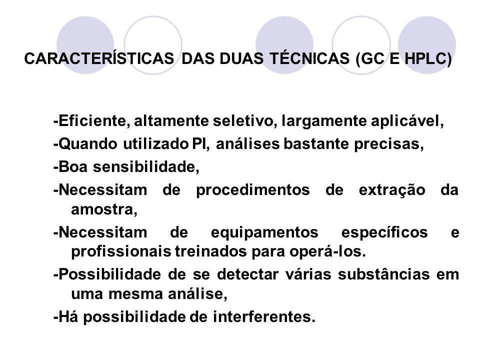 CARACTERÍSTICAS DAS DUAS TÉCNICAS (GC E HPLC) -Eficiente, altamente seletivo, largamente aplicável, -Quando utilizado PI, análises bastante precisas,